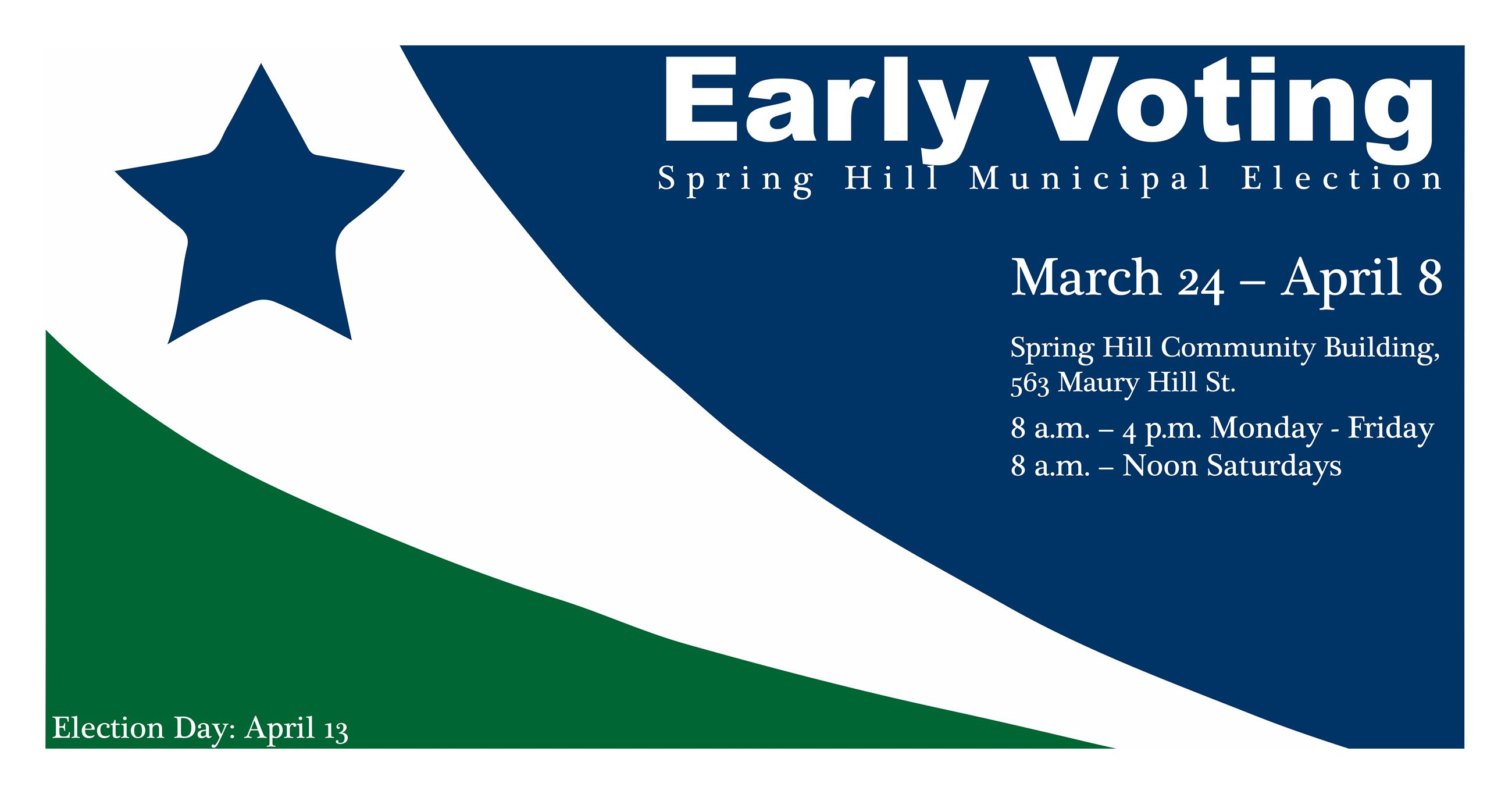Early Voting Info