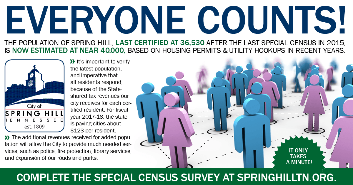 Spring Hill Special Census