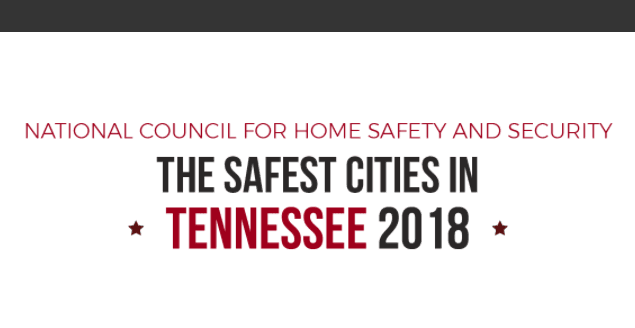 Safest Cities in Tennessee