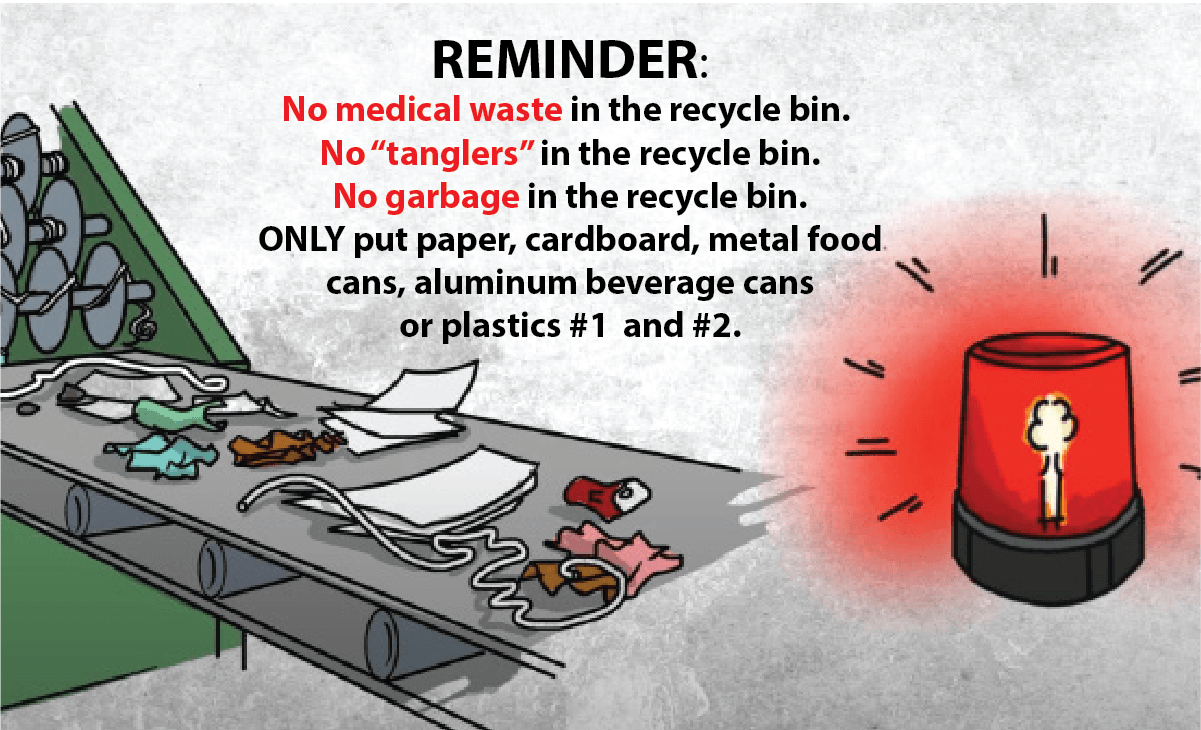 No Medical Waste Graphic