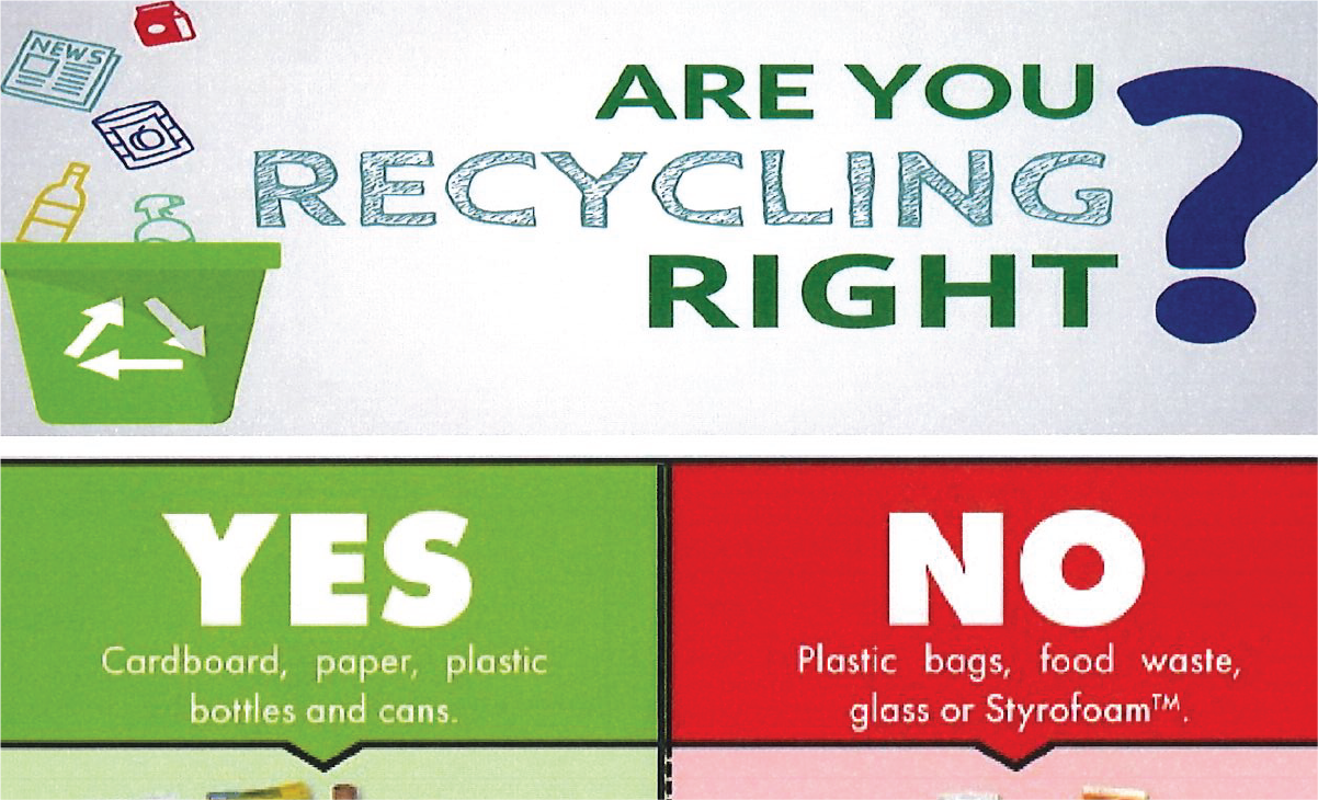 RecyclingRight